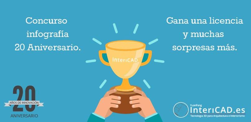 Concurso de Infografía